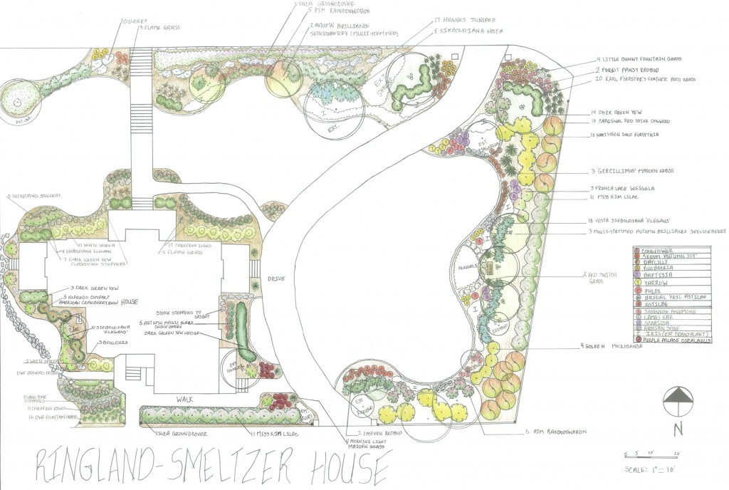 smeltzer_house_garden_diagram